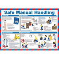 SAFETY FIRST AID Safe Manual Handling Poster - 59cm x 42cm